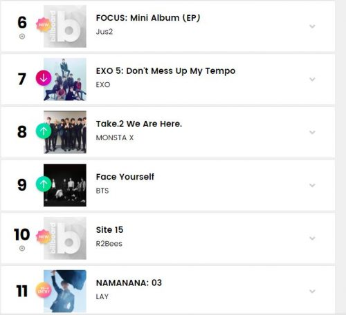 R2Bees Album billboard 500x456 - R2Bees 'Site 15' peaks Number 10 on Billboard World Music Album Chart