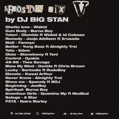 image2 500x500 - DJ Big Stan - Afrostanmix V