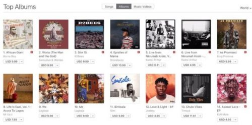 itunes chart 500x248 - Worlasi's 'Worla' Album Rated Number 2 On Apple Music Top Charts