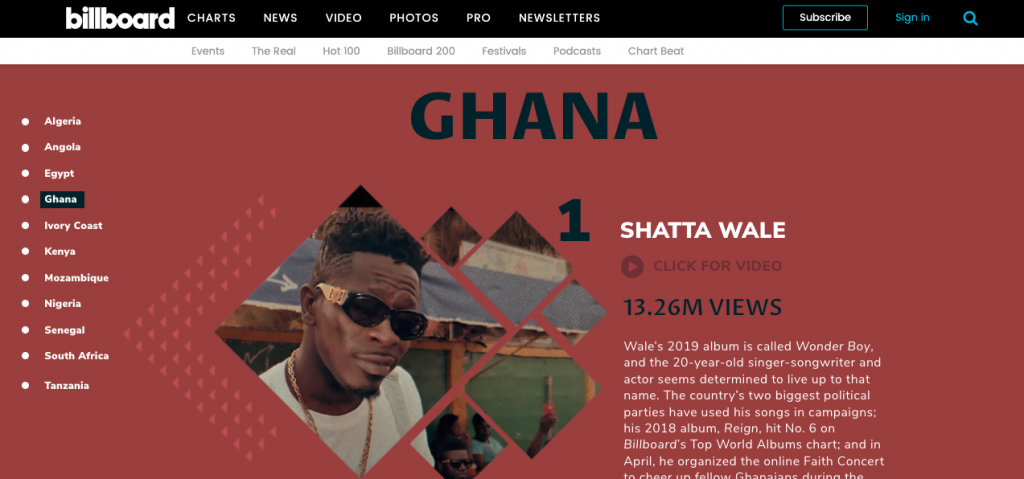 Screen Shot 2020 06 02 at 12.11.30 AM 1024x479 - Billboard Ranks Shatta Wale As The Most Watched Ghanaian Artiste On YouTube