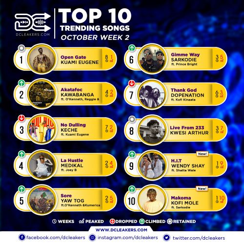 Official Chart Oct Week 2 500x500 - Kuami Eugene ft Davido - Meji Meji (Prod. by Fresh)